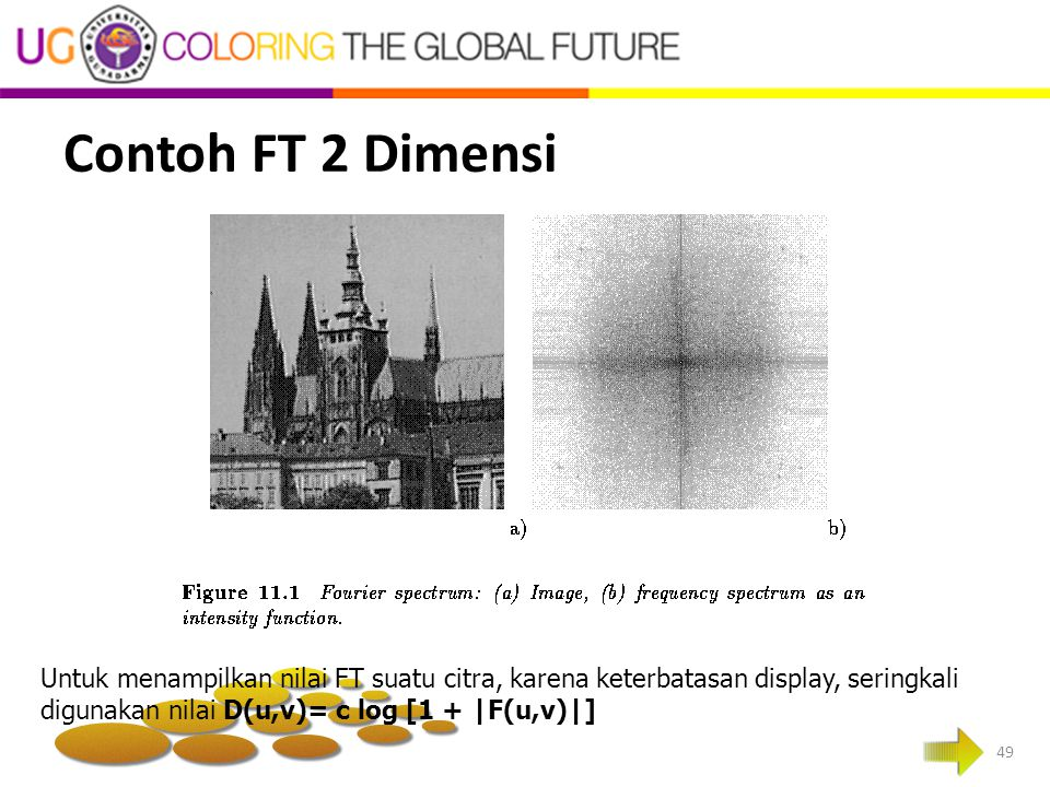 Contoh FT 2 Dimensi Untuk menampilkan nilai FT suatu citra, karena keterbatasan display, seringkali digunakan nilai D(u,v)= c log [1 + |F(u,v)|]